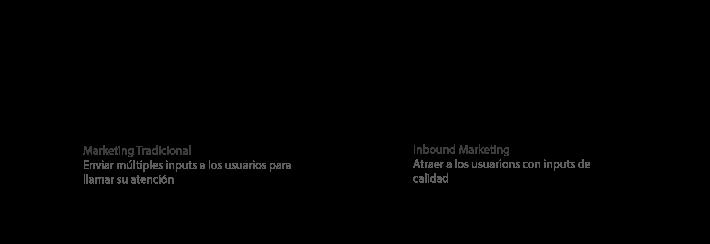 agencia inbound marketing barcelona