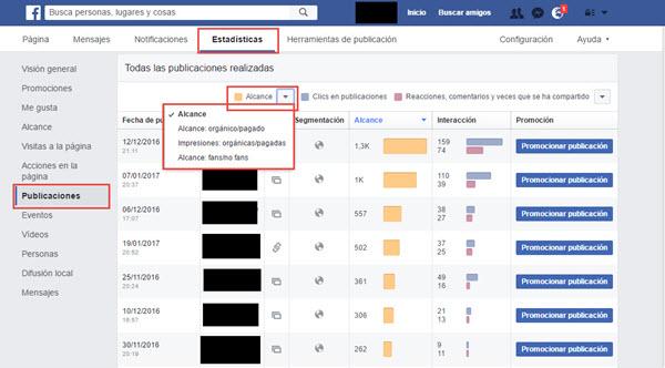 Impresiones en Facebook